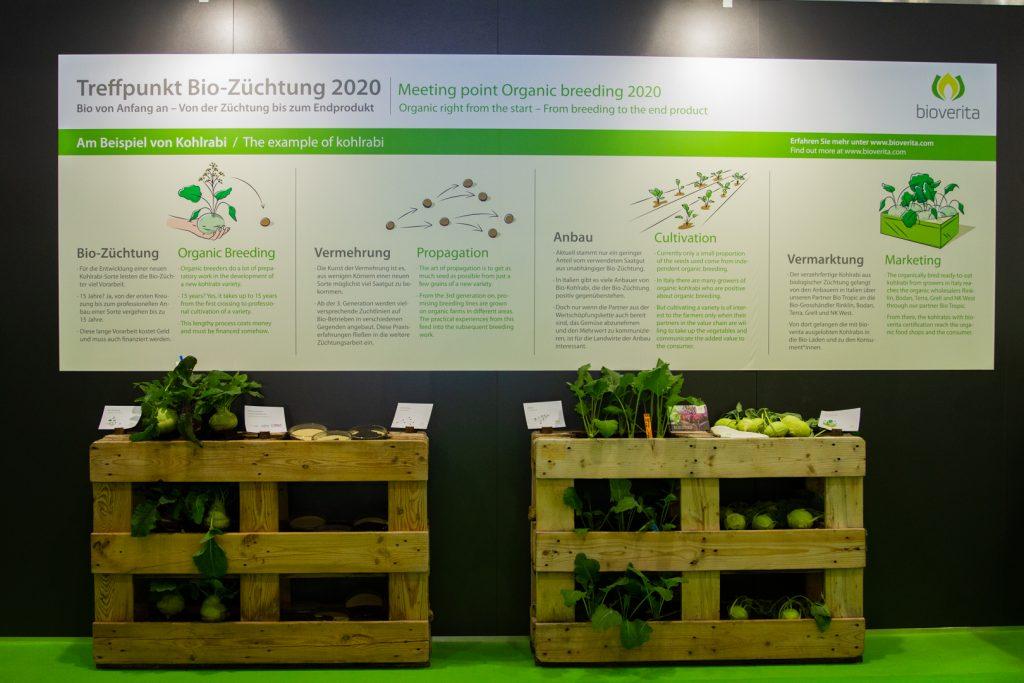 Messebericht Biofach 2020